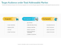 Investor Funding Deck For Hybrid Financing Target Audience Under Total Addressable Market Background PDF