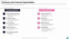 Investor Funding Elevator Pitch Deck For Beauty Merchandise Company And Customer Segmentation Background PDF