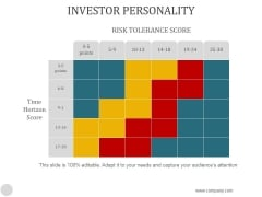 Investor Personality Ppt PowerPoint Presentation Good