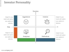 Investor Personality Ppt PowerPoint Presentation Templates