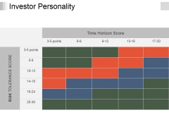 Investor Personality Template 1 Ppt PowerPoint Presentation Infographics Icons