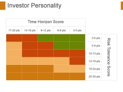 Investor Personality Template 2 Ppt PowerPoint Presentation Inspiration Background Image