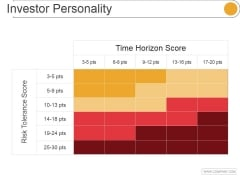 Investor Personality Template 2 Ppt PowerPoint Presentation Professional