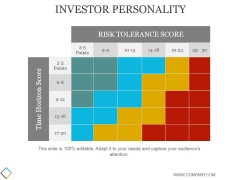 Investor Personality Template 2 Ppt PowerPoint Presentation Themes