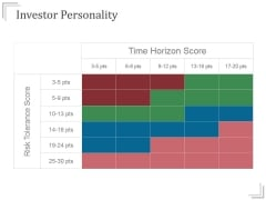 Investor Personality Templates 2 Ppt PowerPoint Presentation Shapes