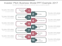Investor Pitch Business Model Ppt Example 2017