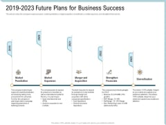Investor Pitch Deck Collect Capital Financial Market 2019 2023 Future Plans For Business Success Designs PDF