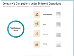 Investor Pitch Deck Collect Capital Financial Market Companys Competitors Under Different Operations Sample PDF