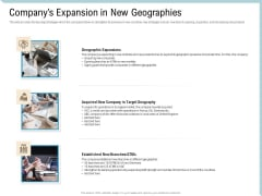 Investor Pitch Deck Collect Capital Financial Market Companys Expansion In New Geographies Mockup PDF