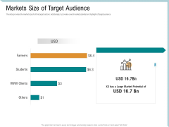 Investor Pitch Deck Collect Capital Financial Market Markets Size Of Target Audience Microsoft PDF