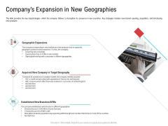 Investor Pitch Deck Collect Funding Spot Market Companys Expansion In New Geographies Rules PDF