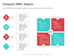 Investor Pitch Deck Collect Funding Spot Market Companys Swot Analysis Infographics PDF