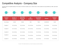 Investor Pitch Deck Collect Funding Spot Market Competitive Analysis Company Size Information PDF