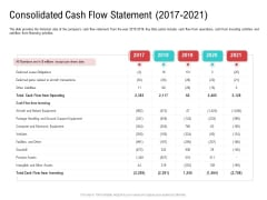 Investor Pitch Deck Collect Funding Spot Market Consolidated Cash Flow Statement 2017 To 2021 Download PDF