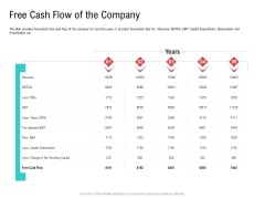 Investor Pitch Deck Collect Funding Spot Market Free Cash Flow Of The Company Diagrams PDF