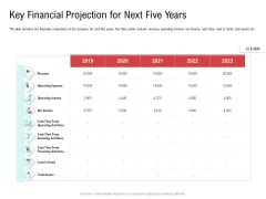Investor Pitch Deck Collect Funding Spot Market Key Financial Projection For Next Five Years Introduction PDF