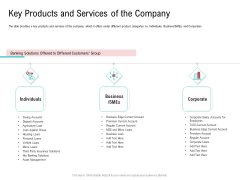 Investor Pitch Deck Collect Funding Spot Market Key Products And Services Of The Company Professional PDF