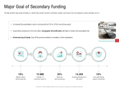 Investor Pitch Deck Collect Funding Spot Market Major Goal Of Secondary Funding Pictures PDF