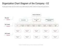 Investor Pitch Deck Collect Funding Spot Market Organization Chart Diagram Of The Company Designs PDF