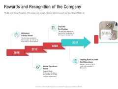 Investor Pitch Deck Collect Funding Spot Market Rewards And Recognition Of The Company Formats PDF
