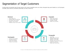 Investor Pitch Deck Collect Funding Spot Market Segmentation Of Target Customers Themes PDF