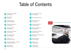 Investor Pitch Deck Collect Funding Spot Market Table Of Contents Icons PDF