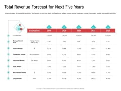 Investor Pitch Deck Collect Funding Spot Market Total Revenue Forecast For Next Five Years Introduction PDF