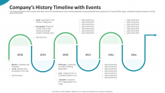 Investor Pitch Deck For Seed Funding From Private Investor Companys History Timeline With Events Clipart PDF