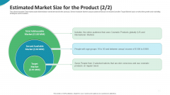 Investor Pitch Deck For Seed Funding From Private Investor Estimated Market Size For The Product Income Microsoft PDF