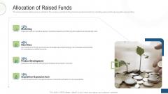 Investor Pitch Deck Fundraising Via Mezzanine Equity Instrument Allocation Of Raised Funds Portrait PDF