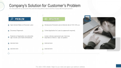 Investor Pitch Deck Fundraising Via Mezzanine Equity Instrument Companys Solution For Customers Problem Structure PDF