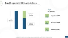 Investor Pitch Deck Fundraising Via Mezzanine Equity Instrument Fund Requirement For Acquisitions Structure PDF