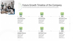 Investor Pitch Deck Fundraising Via Mezzanine Equity Instrument Future Growth Timeline Of The Company Template PDF