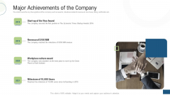 Investor Pitch Deck Fundraising Via Mezzanine Equity Instrument Major Achievements Of The Company Pictures PDF