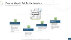 Investor Pitch Deck Fundraising Via Mezzanine Equity Instrument Possible Ways To Exit For The Investors Structure PDF