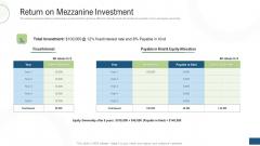 Investor Pitch Deck Fundraising Via Mezzanine Equity Instrument Return On Mezzanine Investment Icons PDF