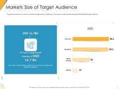 Investor Pitch Deck Post Market Financing Markets Size Of Target Audience Template PDF
