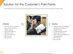 Investor Pitch Deck Post Market Financing Solution For The Customers Pain Points Structure PDF