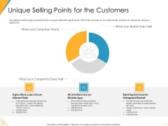 Investor Pitch Deck Post Market Financing Unique Selling Points For The Customers Professional PDF