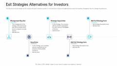 Investor Pitch Deck Procure Federal Debt From Banks Exit Strategies Alternatives For Investors Icons PDF