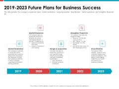 Investor Pitch Deck Public Offering Market 2019 2023 Future Plans For Business Success Guidelines PDF