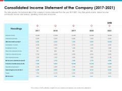 Investor Pitch Deck Public Offering Market Consolidated Income Statement Of The Company 2017 To 2021 Icons PDF