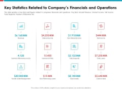 Investor Pitch Deck Public Offering Market Key Statistics Related To Companys Financials Operations Icons PDF