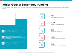 Investor Pitch Deck Public Offering Market Major Goal Of Secondary Funding Guidelines PDF