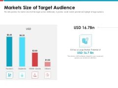 Investor Pitch Deck Public Offering Market Markets Size Of Target Audience Template PDF