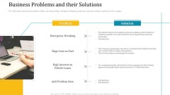 Investor Pitch Deck Short Term Caveat Loan Business Problems And Their Solutions Ideas PDF