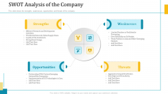 Investor Pitch Deck Short Term Caveat Loan SWOT Analysis Of The Company Infographics PDF