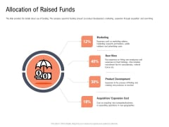 Investor Pitch Deck To Collect Capital From Subordinated Loan Allocation Of Raised Funds Slides PDF