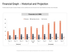 Investor Pitch Deck To Collect Capital From Subordinated Loan Financial Graph Historical And Projection Introduction PDF