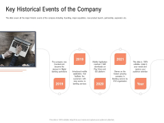 Investor Pitch Deck To Collect Capital From Subordinated Loan Key Historical Events Of The Company Graphics PDF